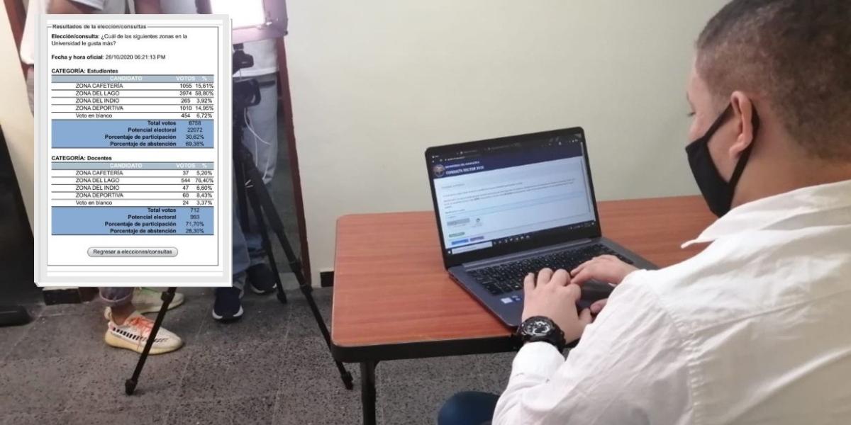 Comité de Garantía de Consulta informó que 7.470 personas participaron en el simulacro virtual de votación en el aplicativo electrónico.